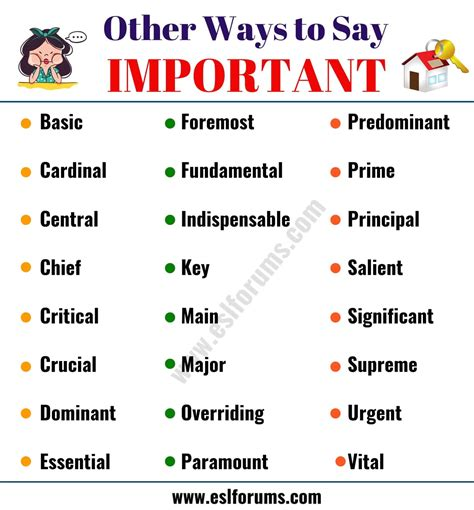 IMPORTANT Synonym: List of 24 Synonyms for Important with