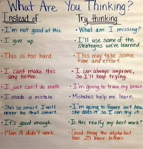 Instead of – Try thinking – Materials For Learning English