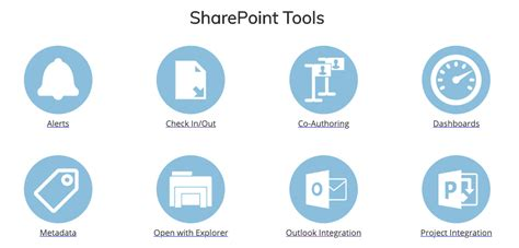 """Learn about """"SharePoint Tools"""""""